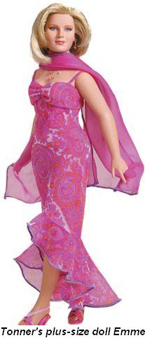 Blog 3 - Tonner's plus-size doll Emme