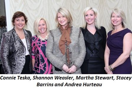 Blog 1 - Connie Teska, Shannon Weasler, Martha Stewart, Stacey Barrins, Andrea Hurteau