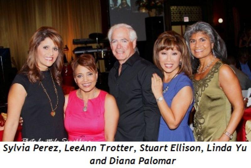 Blog 2 - Sylvia Perez, LeeAnn Trotter, Stuart Ellison, Linda Yu and Diana Palomar