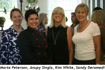Blog 2 - Marty Peterson, Anupy Singla, Kim White and Sandy Deromedi