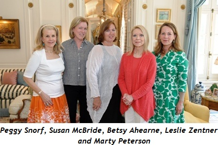 Blog 4 - Peggy Snorf, Susan McBride, Betsy Ahearne, Leslie Zentner and Marty Peterson